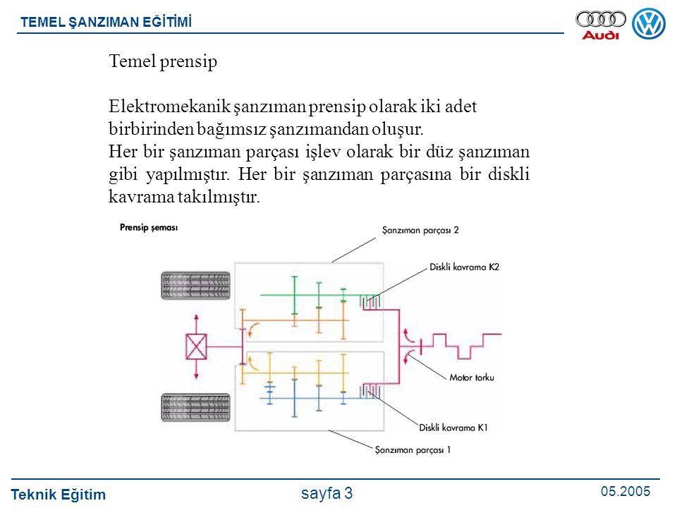 Teknik Eğitim 05.2005 sayfa 3 TEMEL ŞANZIMAN EĞİTİMİ Temel prensip Elektromekanik şanzıman prensip olarak iki adet birbirinden bağımsız şanzımandan ol