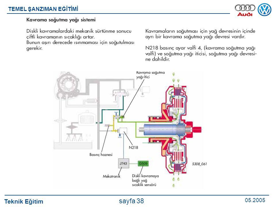 Teknik Eğitim 05.2005 sayfa 38 TEMEL ŞANZIMAN EĞİTİMİ