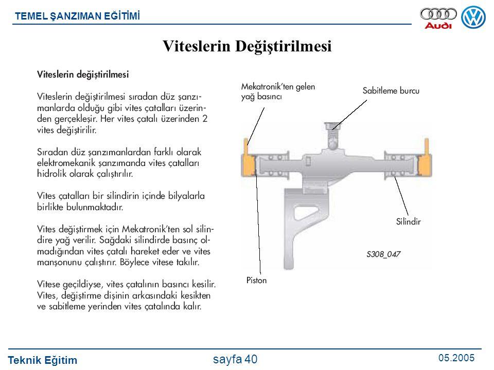 Teknik Eğitim 05.2005 sayfa 40 TEMEL ŞANZIMAN EĞİTİMİ Viteslerin Değiştirilmesi