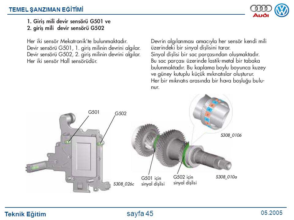 Teknik Eğitim 05.2005 sayfa 45 TEMEL ŞANZIMAN EĞİTİMİ