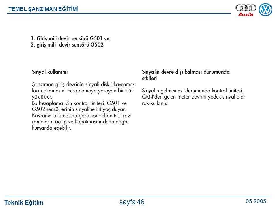 Teknik Eğitim 05.2005 sayfa 46 TEMEL ŞANZIMAN EĞİTİMİ