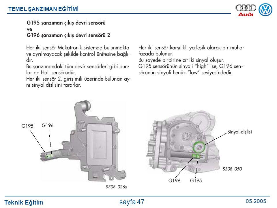 Teknik Eğitim 05.2005 sayfa 47 TEMEL ŞANZIMAN EĞİTİMİ