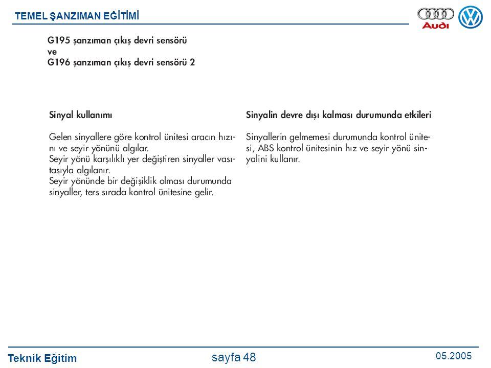 Teknik Eğitim 05.2005 sayfa 48 TEMEL ŞANZIMAN EĞİTİMİ