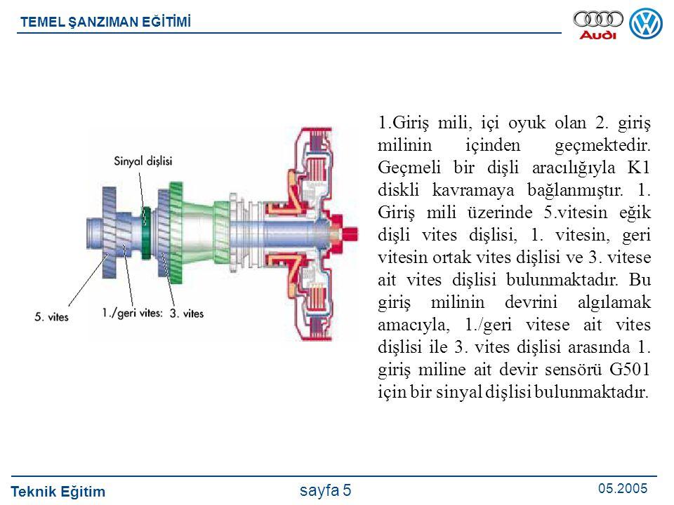 Teknik Eğitim 05.2005 sayfa 16 TEMEL ŞANZIMAN EĞİTİMİ Tork Aktarımı Araçta tork aktarımı motorun torku çift kütleli volan dişlisi üzerinden elektromekanik şanzımana aktarılır.