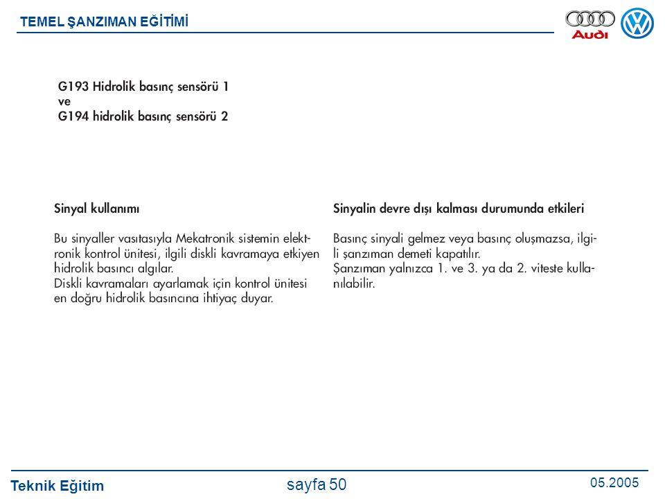 Teknik Eğitim 05.2005 sayfa 50 TEMEL ŞANZIMAN EĞİTİMİ
