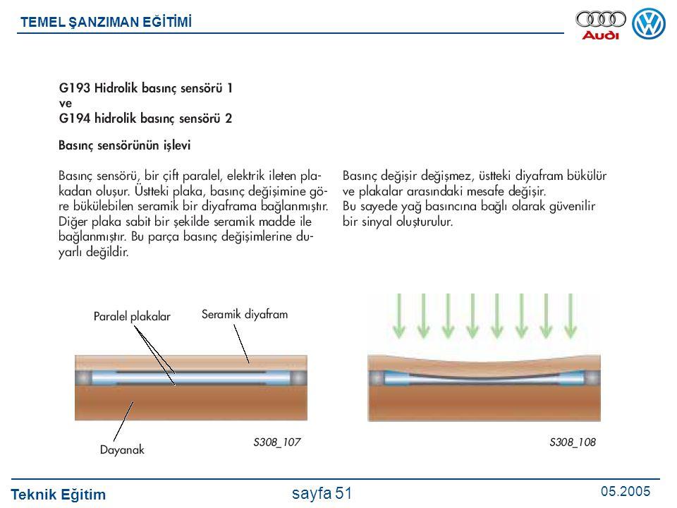Teknik Eğitim 05.2005 sayfa 51 TEMEL ŞANZIMAN EĞİTİMİ