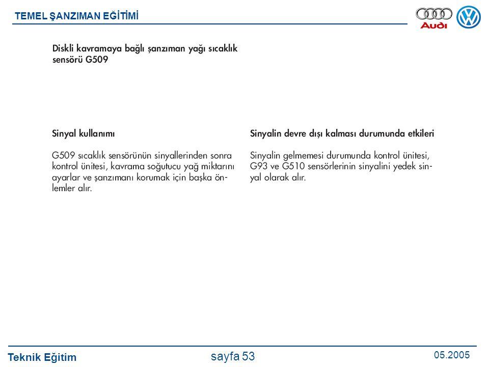 Teknik Eğitim 05.2005 sayfa 53 TEMEL ŞANZIMAN EĞİTİMİ