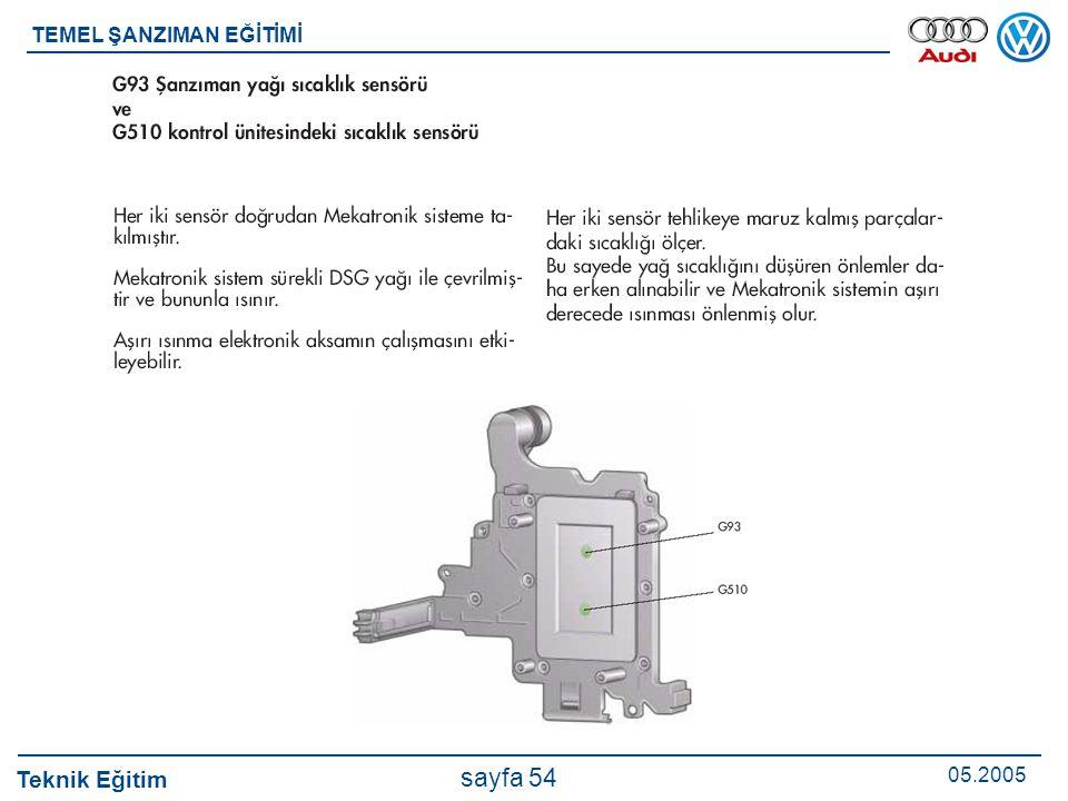 Teknik Eğitim 05.2005 sayfa 54 TEMEL ŞANZIMAN EĞİTİMİ