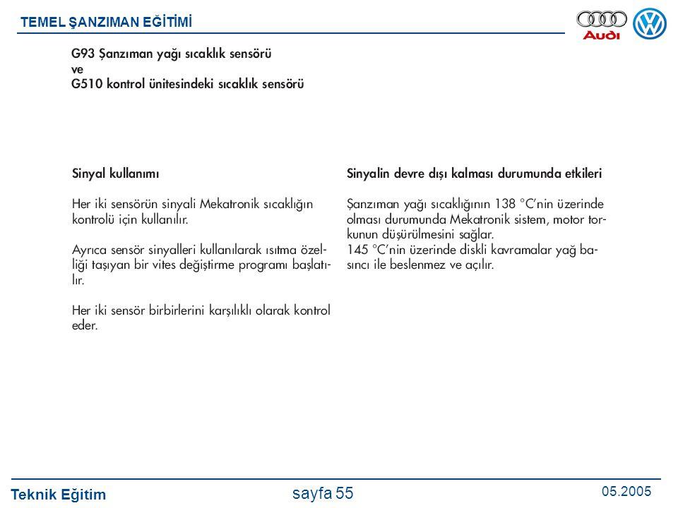 Teknik Eğitim 05.2005 sayfa 55 TEMEL ŞANZIMAN EĞİTİMİ