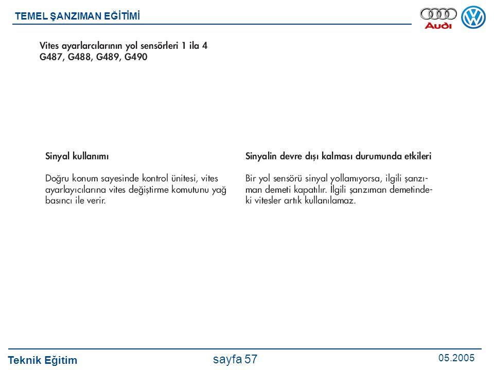 Teknik Eğitim 05.2005 sayfa 57 TEMEL ŞANZIMAN EĞİTİMİ