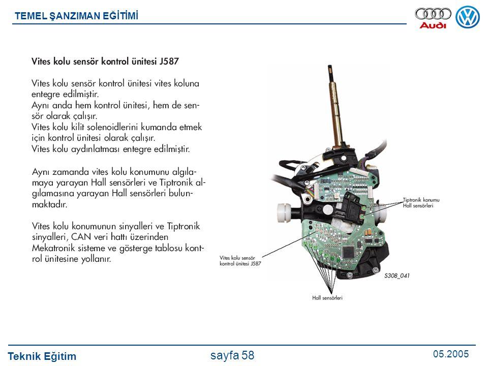 Teknik Eğitim 05.2005 sayfa 58 TEMEL ŞANZIMAN EĞİTİMİ