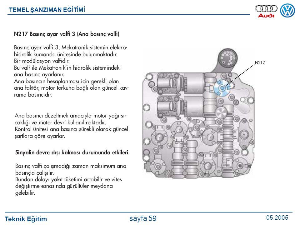 Teknik Eğitim 05.2005 sayfa 59 TEMEL ŞANZIMAN EĞİTİMİ