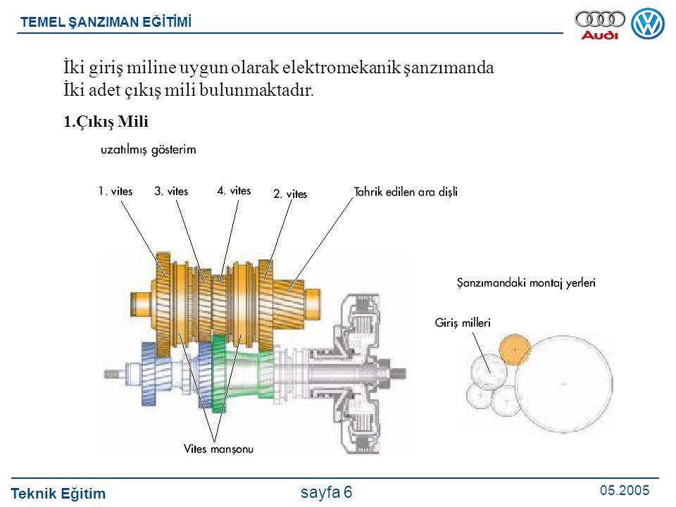 Teknik Eğitim 05.2005 sayfa 6 TEMEL ŞANZIMAN EĞİTİMİ İki giriş miline uygun olarak elektromekanik şanzımanda İki adet çıkış mili bulunmaktadır. 1.Çıkı