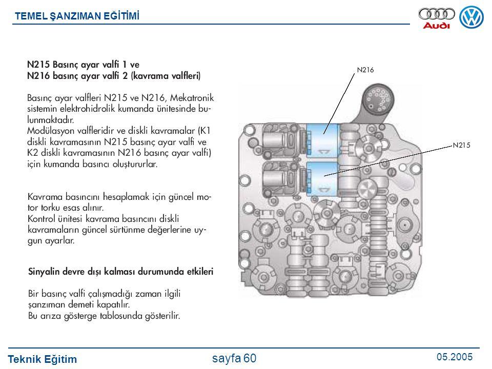 Teknik Eğitim 05.2005 sayfa 60 TEMEL ŞANZIMAN EĞİTİMİ