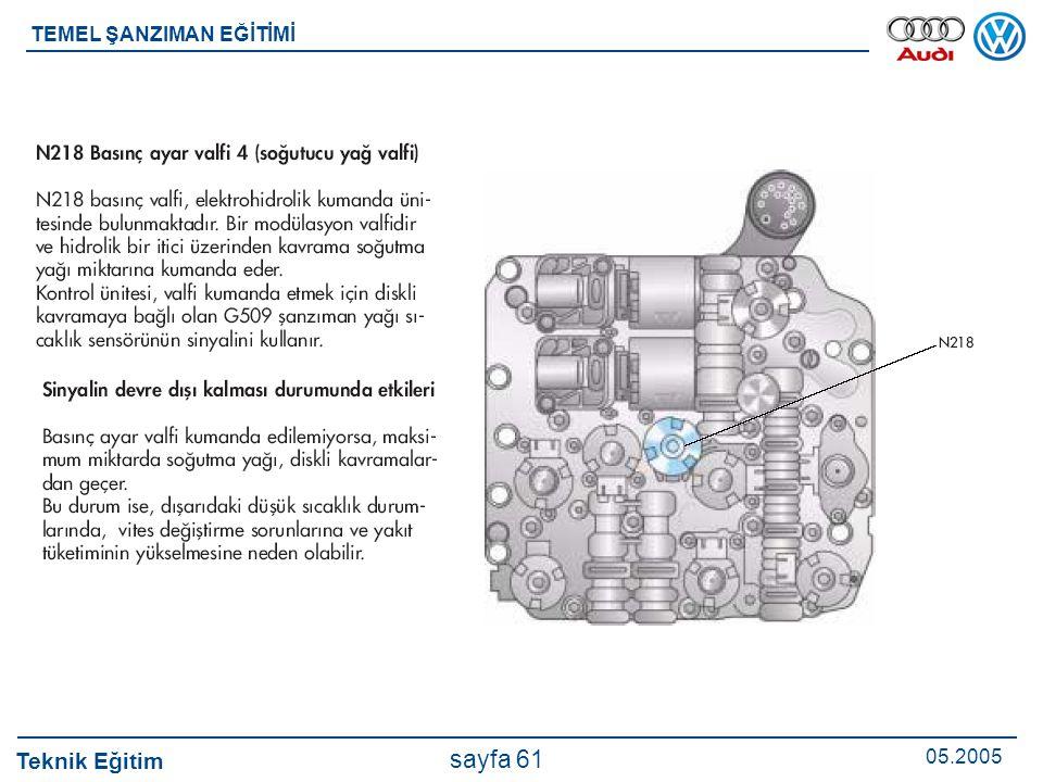 Teknik Eğitim 05.2005 sayfa 61 TEMEL ŞANZIMAN EĞİTİMİ