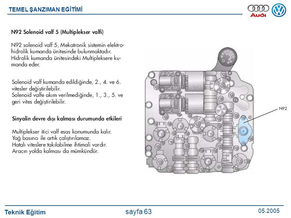 Teknik Eğitim 05.2005 sayfa 63 TEMEL ŞANZIMAN EĞİTİMİ