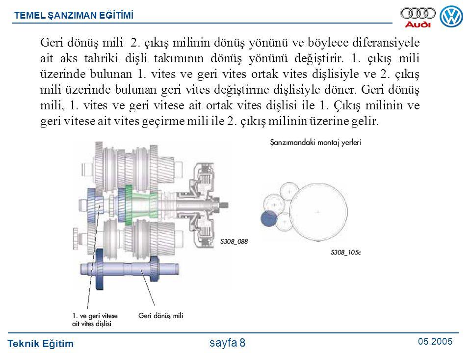 Teknik Eğitim 05.2005 sayfa 19 TEMEL ŞANZIMAN EĞİTİMİ
