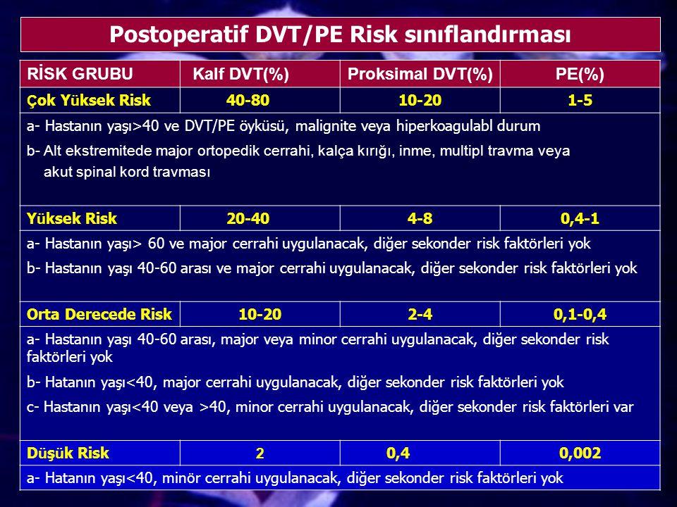 RİSK GRUBU Kalf DVT(%)Proksimal DVT(%)PE(%) Ç ok Y ü ksek Risk40-8010-201-5 a- Hastanın yaşı>40 ve DVT/PE öyküsü, malignite veya hiperkoagulabl durum