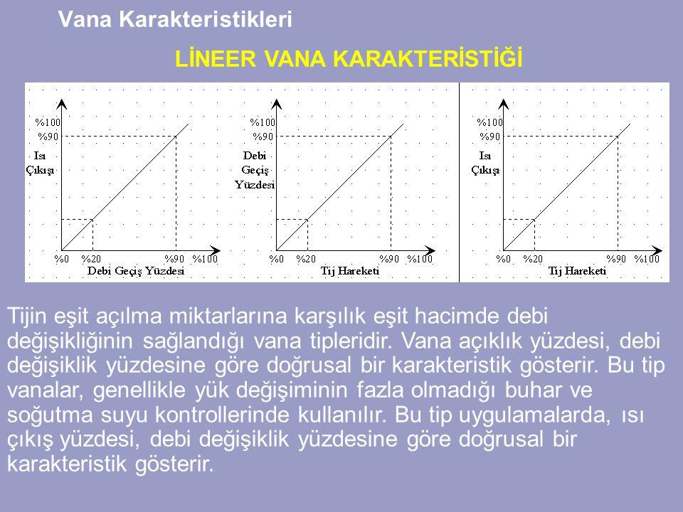 Vana Karakteristikleri LİNEER VANA KARAKTERİSTİĞİ Tijin eşit açılma miktarlarına karşılık eşit hacimde debi değişikliğinin sağlandığı vana tipleridir.