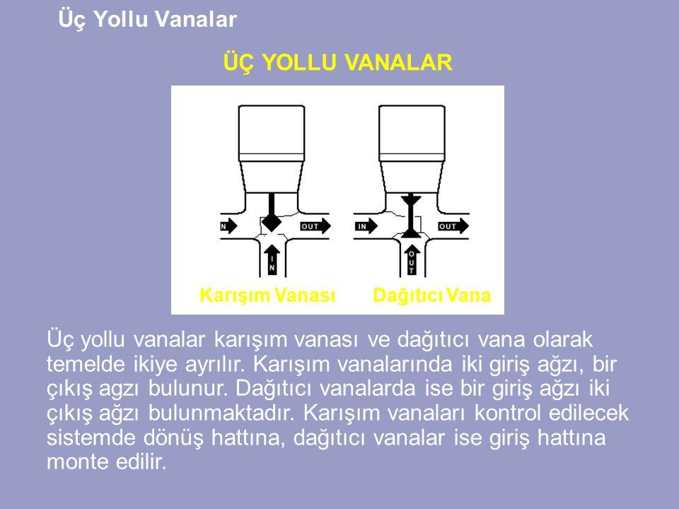 Üç Yollu Vanalar ÜÇ YOLLU VANALAR Üç yollu vanalar karışım vanası ve dağıtıcı vana olarak temelde ikiye ayrılır.
