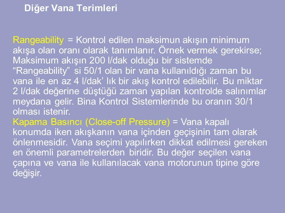 Diğer Vana Terimleri Rangeability = Kontrol edilen maksimun akışın minimum akışa olan oranı olarak tanımlanır.