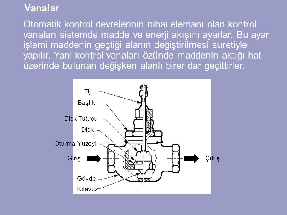 Vanalar Otomatik kontrol devrelerinin nihai elemanı olan kontrol vanaları sistemde madde ve enerji akışını ayarlar.