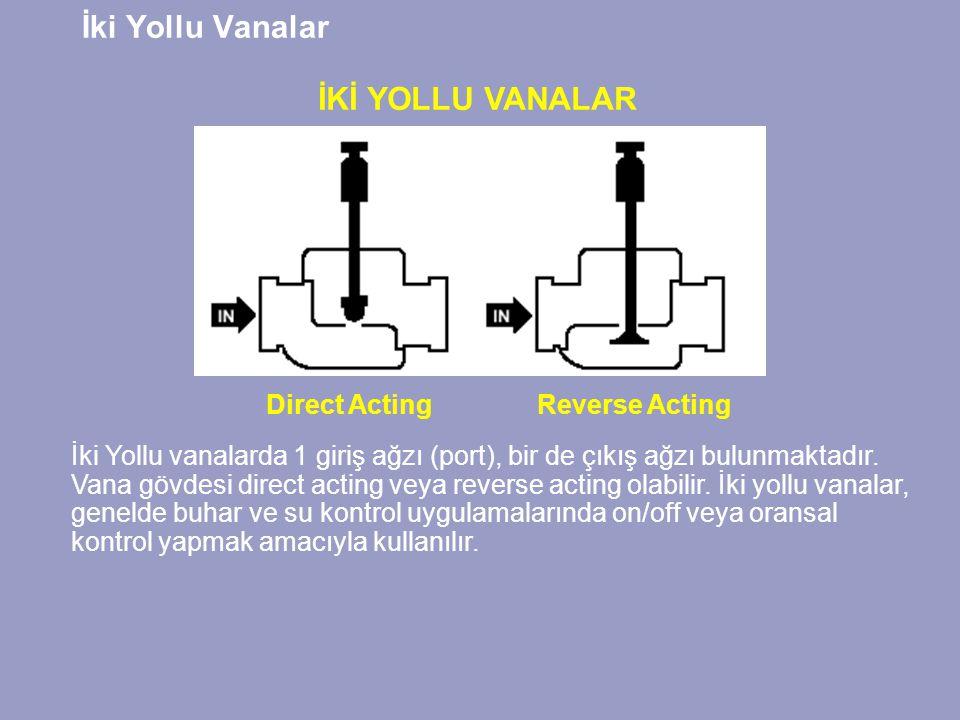 İki Yollu Vanalar İKİ YOLLU VANALAR Direct ActingReverse Acting İki Yollu vanalarda 1 giriş ağzı (port), bir de çıkış ağzı bulunmaktadır.