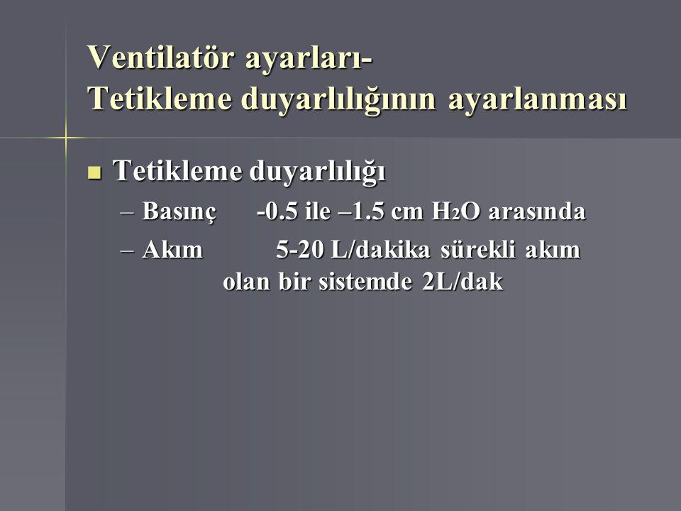 Ventilatör ayarları- Tetikleme duyarlılığının ayarlanması Tetikleme duyarlılığı Tetikleme duyarlılığı –Basınç -0.5 ile –1.5 cm H 2 O arasında –Akım 5-