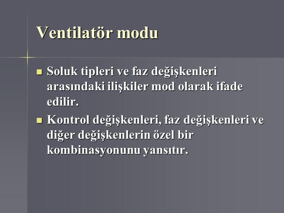 Ventilatör modu Soluk tipleri ve faz değişkenleri arasındaki ilişkiler mod olarak ifade edilir. Soluk tipleri ve faz değişkenleri arasındaki ilişkiler