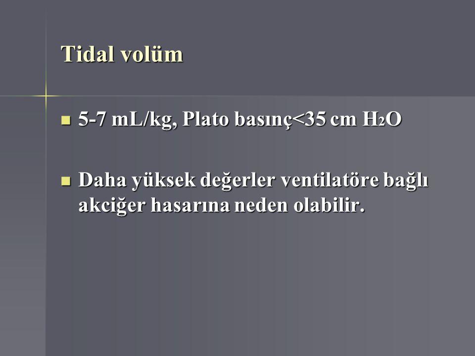 Tidal volüm 5-7 mL/kg, Plato basınç<35 cm H 2 O 5-7 mL/kg, Plato basınç<35 cm H 2 O Daha yüksek değerler ventilatöre bağlı akciğer hasarına neden olab