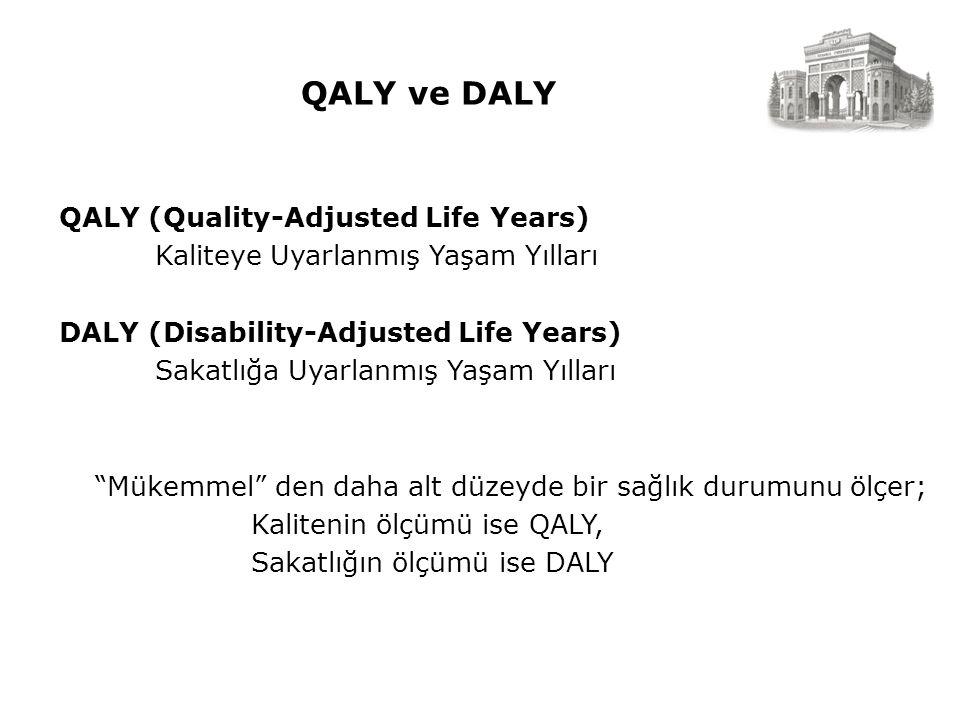 QALY ve DALY QALY (Quality-Adjusted Life Years) Kaliteye Uyarlanmış Yaşam Yılları DALY (Disability-Adjusted Life Years) Sakatlığa Uyarlanmış Yaşam Yılları Mükemmel den daha alt düzeyde bir sağlık durumunu ölçer; Kalitenin ölçümü ise QALY, Sakatlığın ölçümü ise DALY