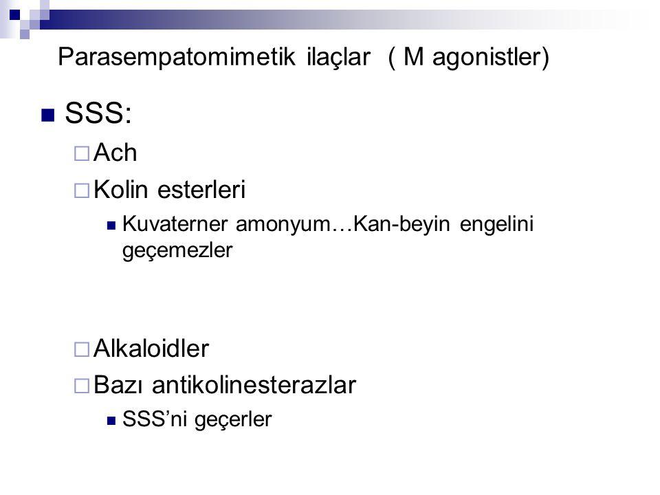 Parasempatomimetik ilaçlar ( M agonistler) SSS:  Ach  Kolin esterleri Kuvaterner amonyum…Kan-beyin engelini geçemezler  Alkaloidler  Bazı antikoli