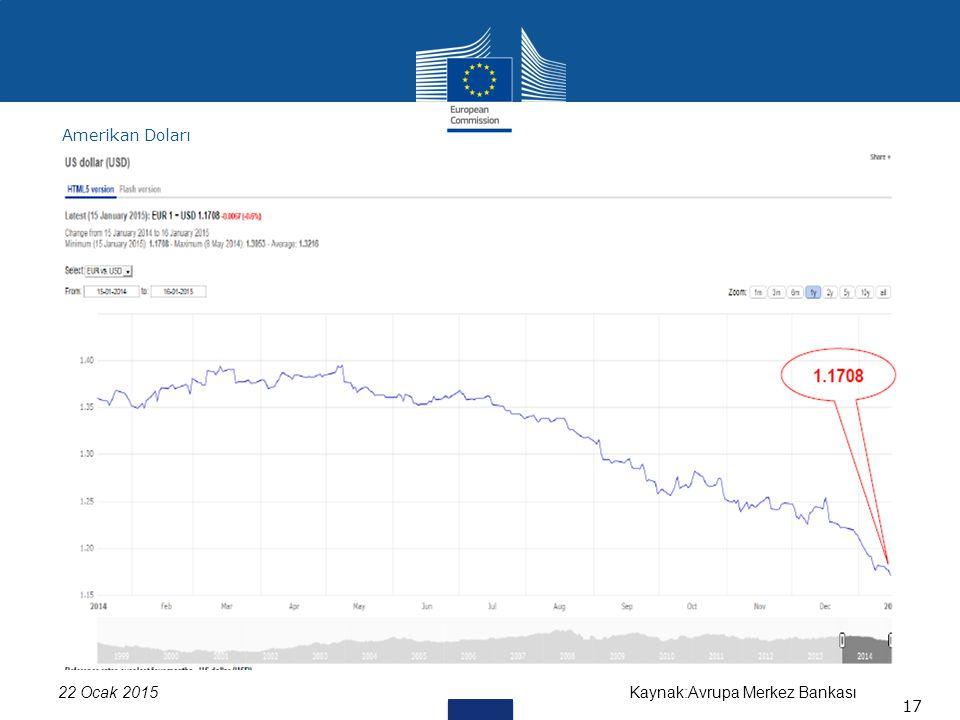 Kaynak:Avrupa Merkez Bankası22 Ocak 2015 Amerikan Doları 17
