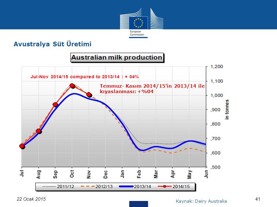 22 Ocak 201541 Avustralya Süt Üretimi Kaynak: Dairy Australia Temmuz- Kasım 2014/15'in 2013/14 ile kıyaslanması: +%04