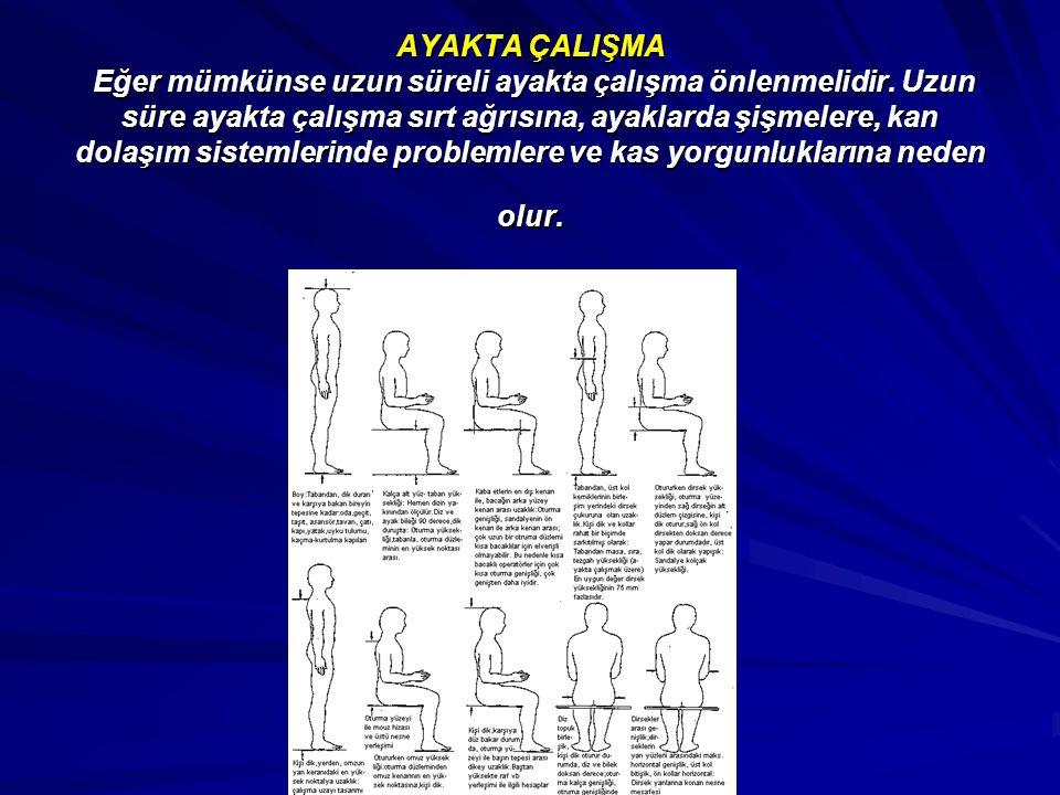 AYAKTA ÇALIŞMA Eğer mümkünse uzun süreli ayakta çalışma önlenmelidir. Uzun süre ayakta çalışma sırt ağrısına, ayaklarda şişmelere, kan dolaşım sisteml