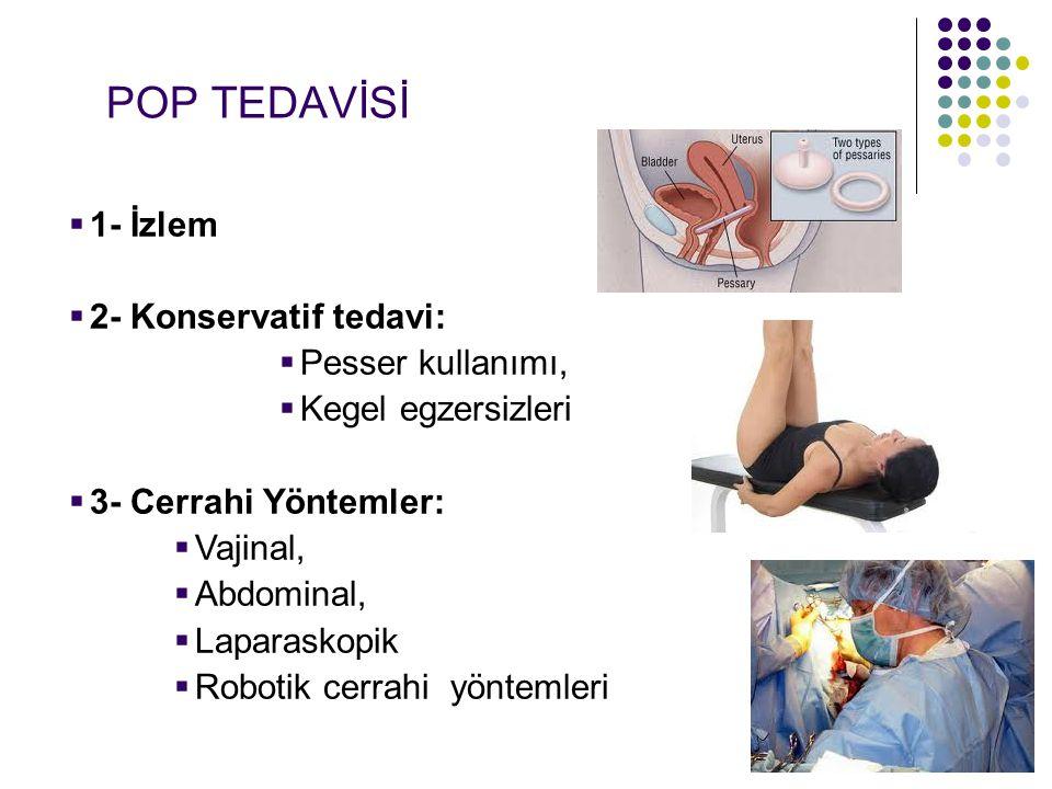 POP TEDAVİSİ  1- İzlem  2- Konservatif tedavi:  Pesser kullanımı,  Kegel egzersizleri  3- Cerrahi Yöntemler:  Vajinal,  Abdominal,  Laparaskopik  Robotik cerrahi yöntemleri