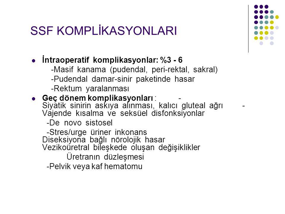 SSF KOMPLİKASYONLARI İntraoperatif komplikasyonlar: %3 - 6 -Masif kanama (pudendal, peri-rektal, sakral) -Pudendal damar-sinir paketinde hasar -Rektum yaralanması Geç dönem komplikasyonları : - Siyatik sinirin askıya alınması, kalıcı gluteal ağrı - Vajende kısalma ve seksüel disfonksiyonlar -De novo sistosel -Stres/urge üriner inkonans Diseksiyona bağlı nörolojik hasar Vezikoüretral bileşkede oluşan değişiklikler Üretranın düzleşmesi -Pelvik veya kaf hematomu