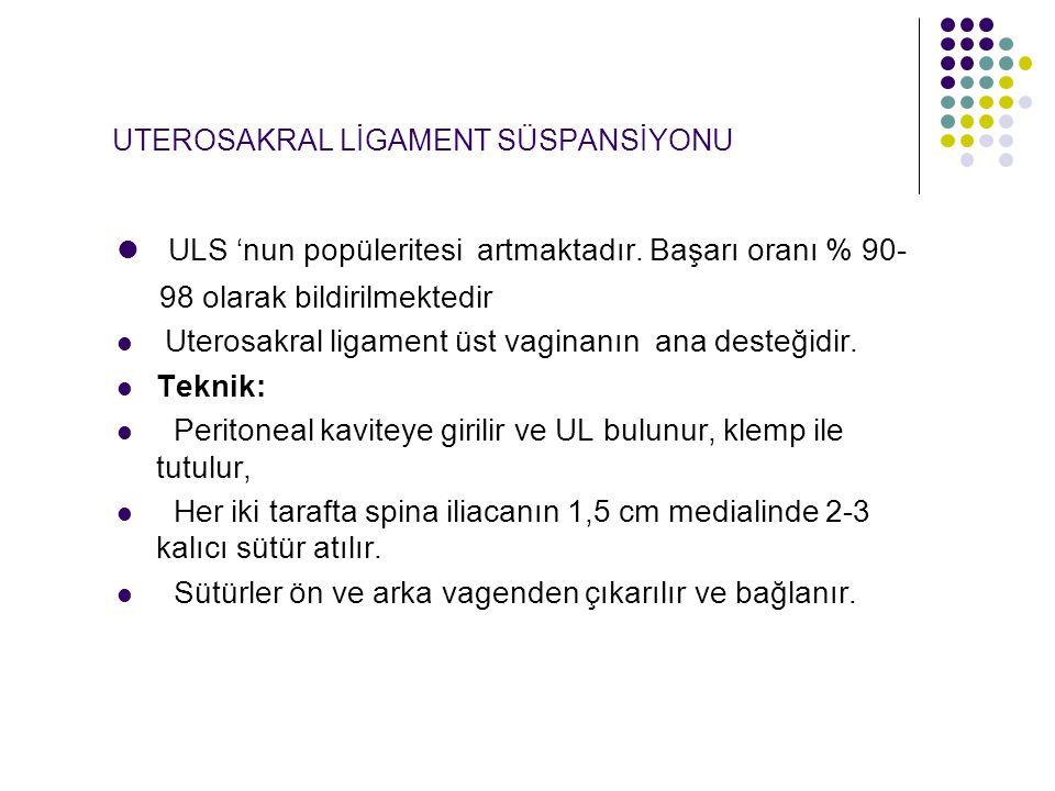UTEROSAKRAL LİGAMENT SÜSPANSİYONU ULS 'nun popüleritesi artmaktadır.