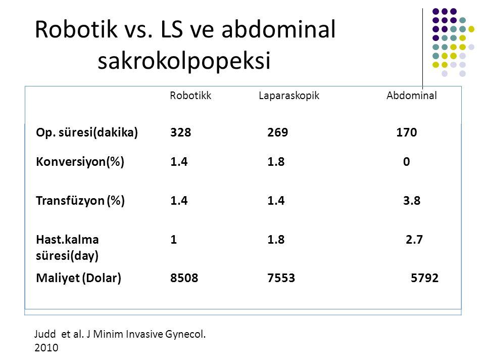 Robotik vs.LS ve abdominal sakrokolpopeksi RobotikkLaparaskopik Abdominal Judd et al.