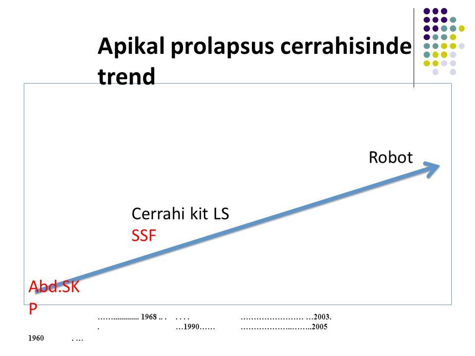 Robot Cerrahi kit LS SSF Abd.SK P 1960.… Apikal prolapsus cerrahisinde trend …….............