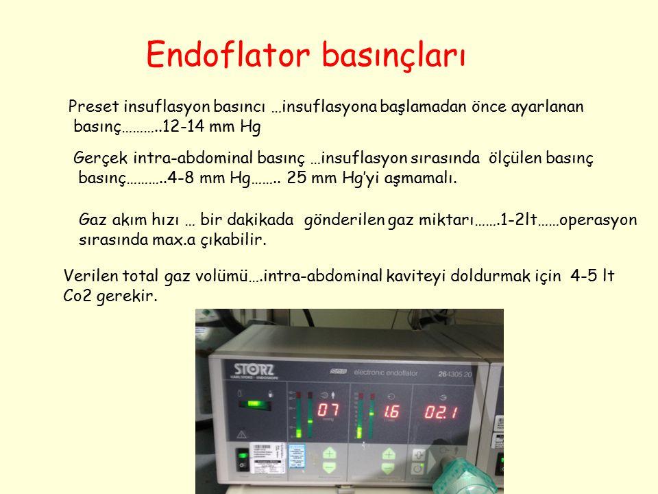 Preset insuflasyon basıncı …insuflasyona başlamadan önce ayarlanan basınç………..12-14 mm Hg Gerçek intra-abdominal basınç …insuflasyon sırasında ölçülen basınç basınç………..4-8 mm Hg……..