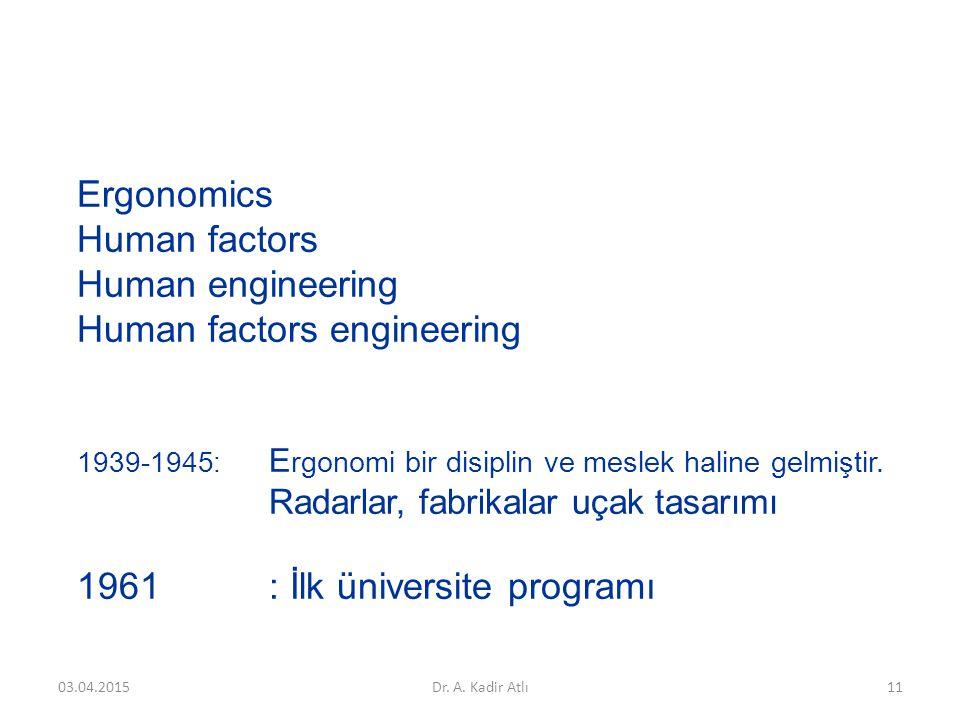 Ergonomics Human factors Human engineering Human factors engineering 1939-1945: E rgonomi bir disiplin ve meslek haline gelmiştir.