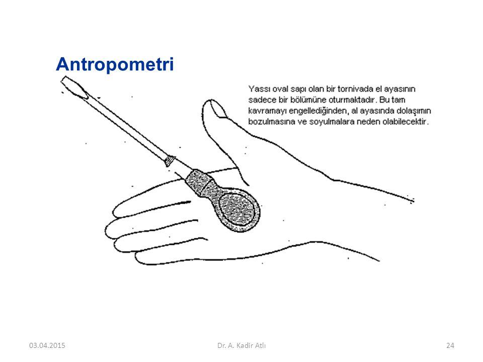 Antropometri 03.04.2015Dr. A. Kadir Atlı24