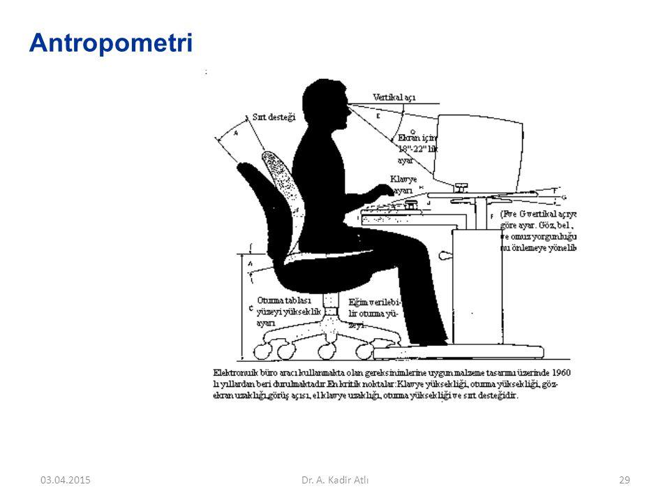 Antropometri 03.04.2015Dr. A. Kadir Atlı29