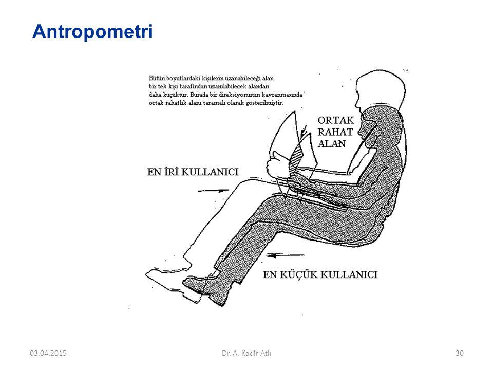 Antropometri 03.04.2015Dr. A. Kadir Atlı30