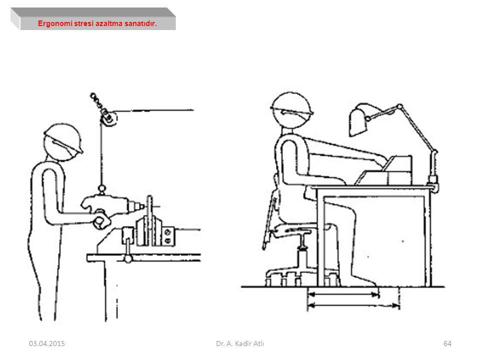 Ergonomi stresi azaltma sanatıdır. 03.04.2015Dr. A. Kadir Atlı64