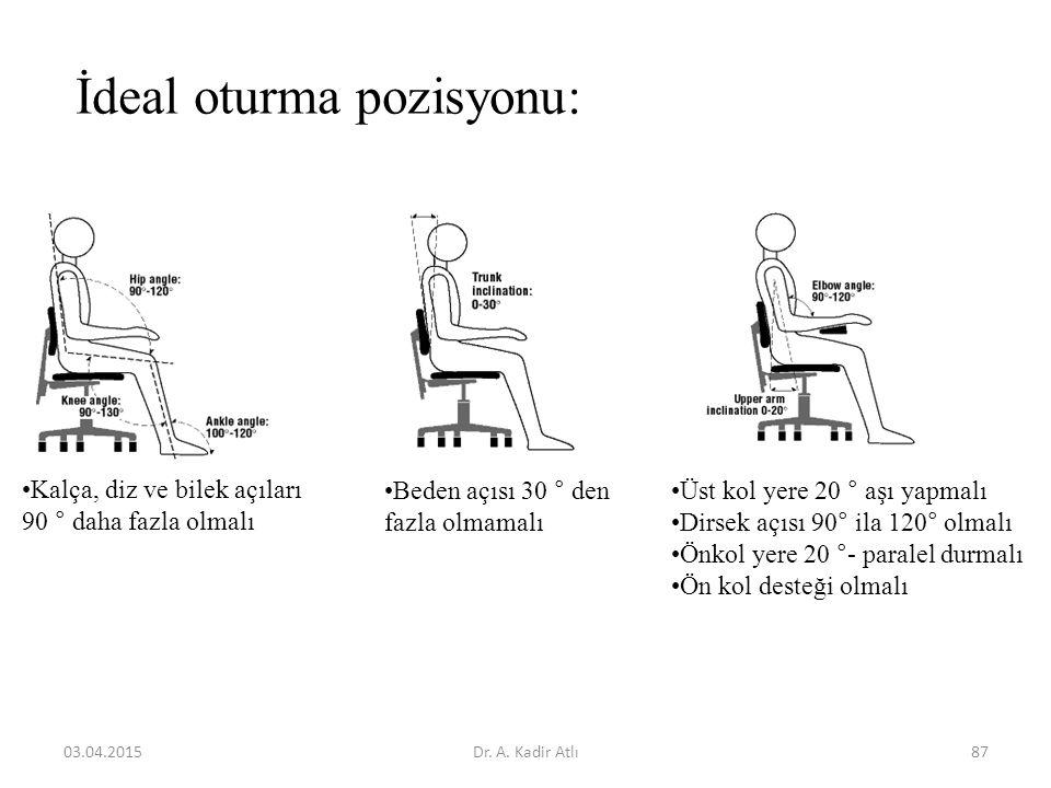 İdeal oturma pozisyonu: Kalça, diz ve bilek açıları 90 ° daha fazla olmalı Beden açısı 30 ° den fazla olmamalı Üst kol yere 20 ° aşı yapmalı Dirsek açısı 90° ila 120° olmalı Önkol yere 20 °- paralel durmalı Ön kol desteği olmalı 03.04.2015Dr.