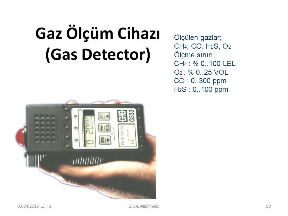 Gaz Ölçüm Cihazı (Gas Detector) 03.04.2015 19:50Dr. A. Kadir ATLI Ölçülen gazlar; CH 4, CO, H 2 S, O 2 Ölçme sınırı; CH 4 : % 0..100 LEL O 2 : % 0..25