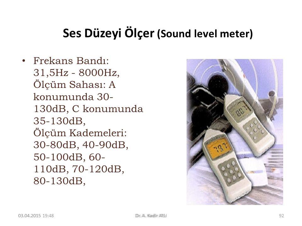 Ses Düzeyi Ölçer (Sound level meter) Frekans Bandı: 31,5Hz - 8000Hz, Ölçüm Sahası: A konumunda 30- 130dB, C konumunda 35-130dB, Ölçüm Kademeleri: 30-80dB, 40-90dB, 50-100dB, 60- 110dB, 70-120dB, 80-130dB, 03.04.2015 19:50Dr.