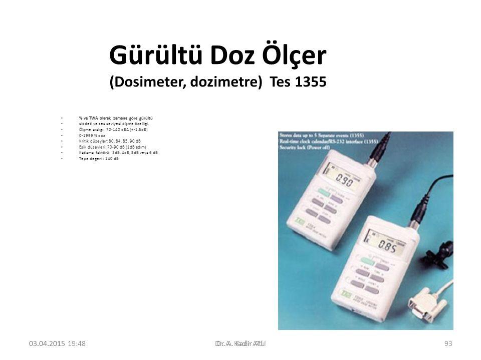 Gürültü Doz Ölçer (Dosimeter, dozimetre) Tes 1355 % ve TWA olarak zamana göre gürültü siddeti ve ses seviyesi ölçme özelligi, Ölçme aralıgı: 70-140 dBA (+-1.5dB) 0-1999 % doz Kritik düzeyler: 80, 84, 85, 90 dB Esik düzeyleri: 70-90 dB (1dB adım) Katlama faktörü: 3dB, 4dB, 5dB veya 6 dB Tepe degeri : 140 dB 03.04.2015 19:50Dr.